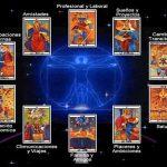 La tirada del Tarot el Día en la web
